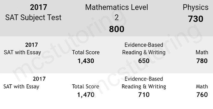 SAT preparation test score results